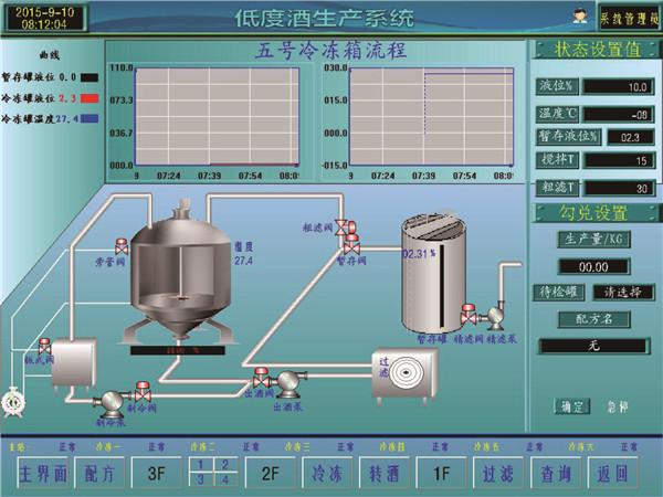 酒体勾兑控制系统
