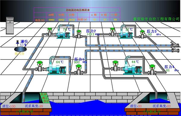 水厂计算机监控系统