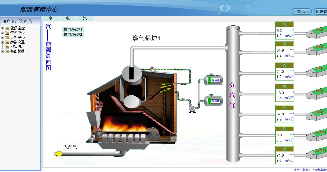 能源管控中心(汽--能源流向图).png
